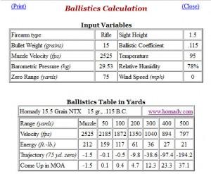 Hornady 17 HMR NTX Ballistics Chart