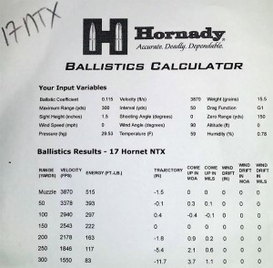 Hornady .17 Hornet - 15.5 Grain NTX Ballistic Table