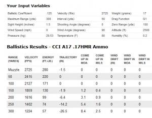 CCI A17 .17HMR Ammo Ballistics